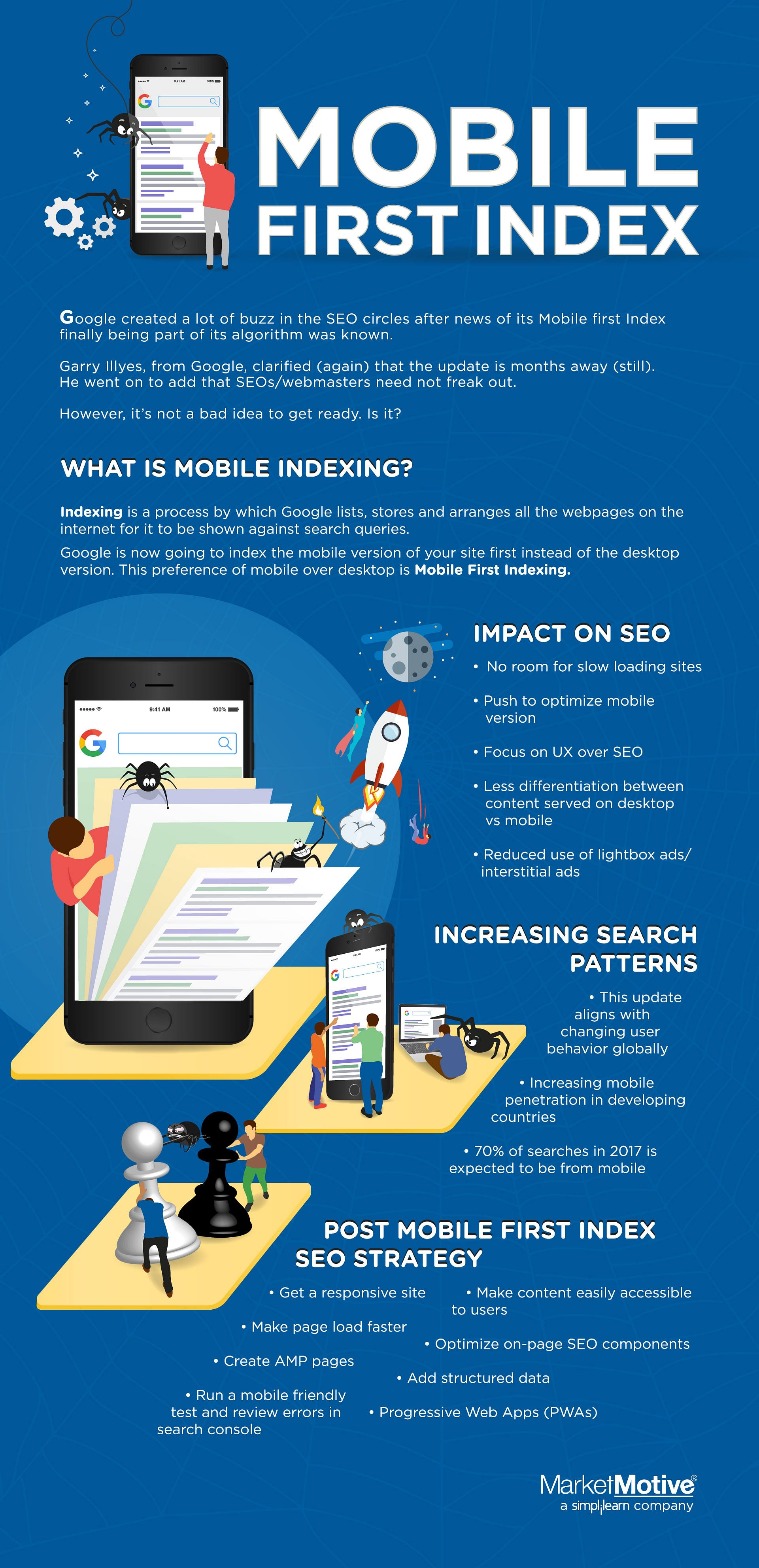 mobile-first-index-infographic