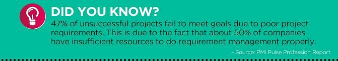 Did You Know - Project Management