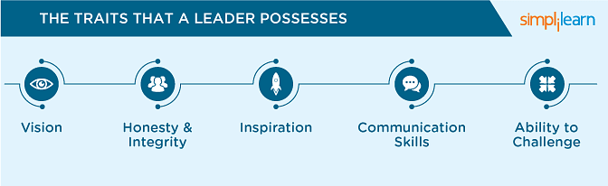 Traits of a Leader