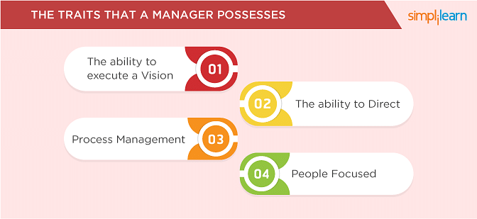 Traits of a Manager