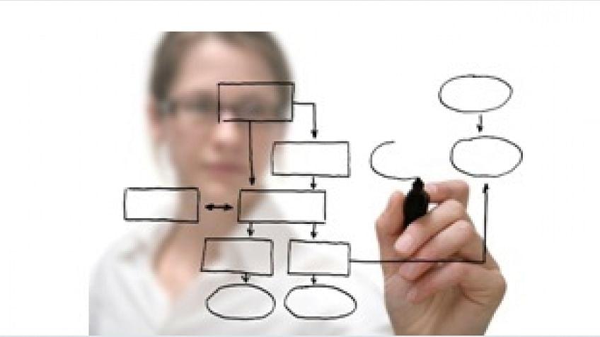 Selecionando o significado da diferenciação - projeto, programa e portfólio