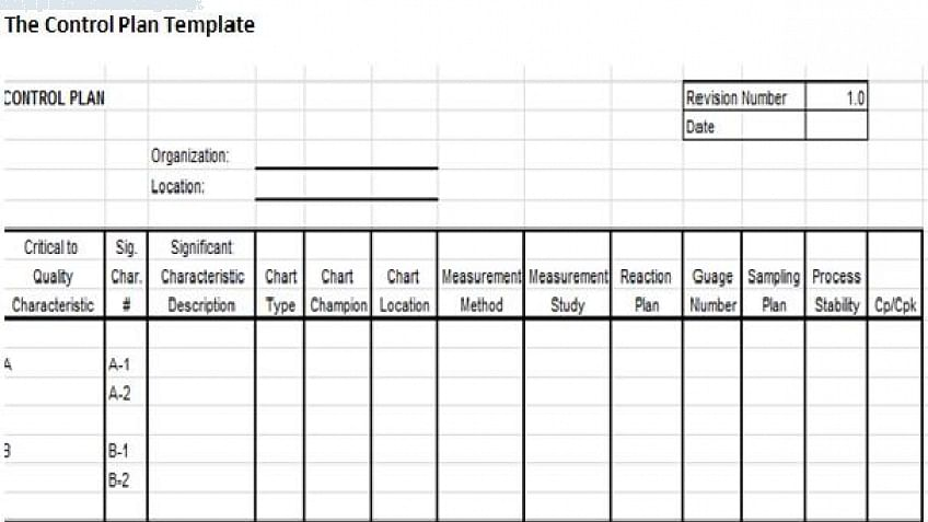 Quality Plan Template Example. 41 free performance improvement ...