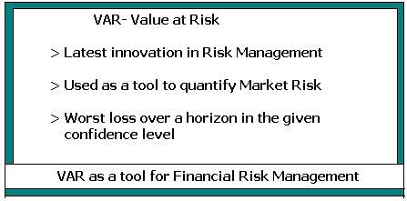 VAR – Value at Risk: Financial Risk Manager Exam Preparation