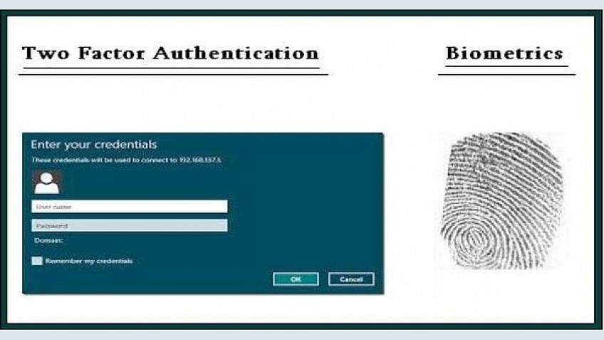 Identification and Authentication Methods in IT Security