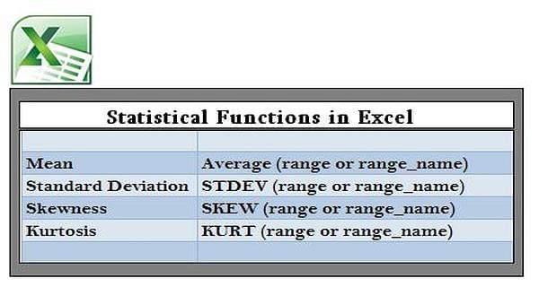 Statistical Functions in Excel: Financial Modeling using MS Excel Training