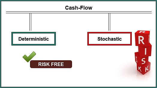 Cash-Flows – Certainty and Uncertainty: Financial Modeling Training