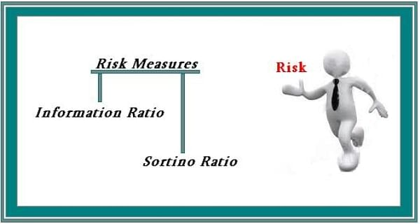 Information Ratio and Sortino Ratio as Risk Measures: FRM Part 1 Exam Prep