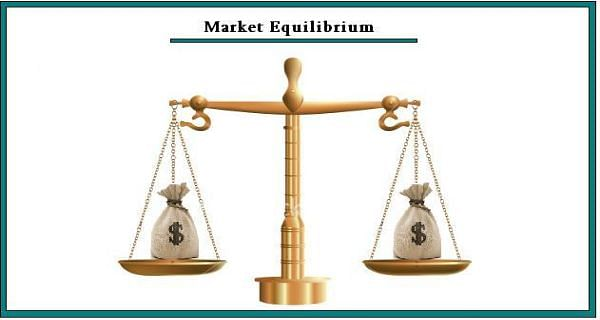 Underlying assumptions of Market Equilibrium: FRM Part 1 Exam Prep