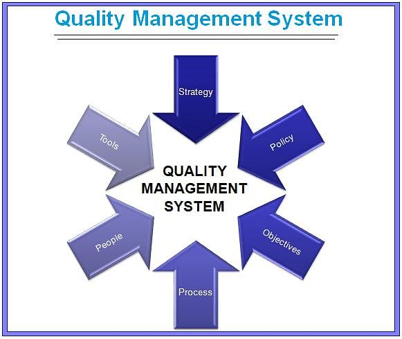 Service Quality: IT Service Management (ITSM) Certification Training