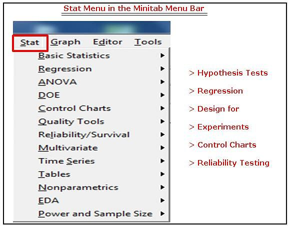 Stat Menu in the Minitab Menu Bar: Minitab Training