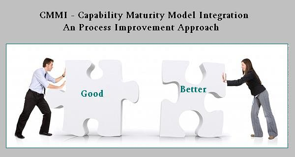 Capability Maturity Model Integration: CMMI Training