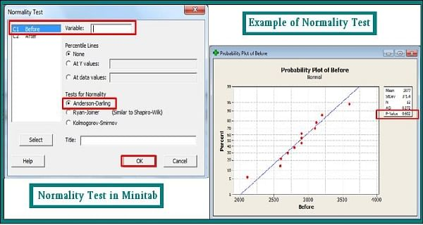 Example Normality Test in Minitab: Minitab with Statistics