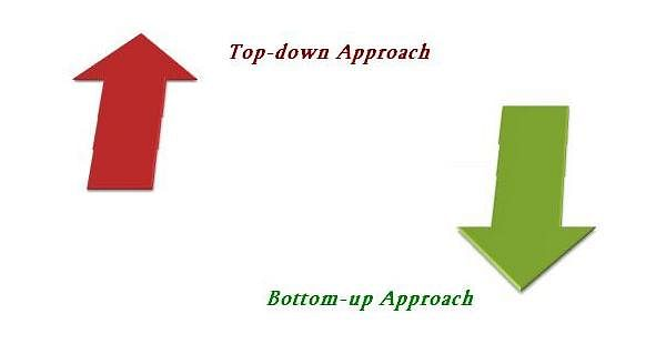 top down and bottom up approach There are advantages and disadvantages to top-down and bottom-up for a  central government, a standardized, top-down approach is easier to introduce,.