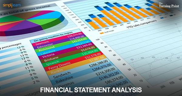 Financial Statement Analysis – CFA Level I