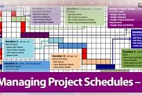 Practical steps in managing project schedules – II