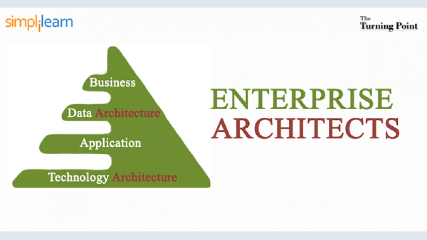 How Can TOGAF Help In Extending Enterprise Architecture