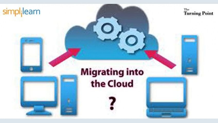 Are You Planning For Cloud Migration?