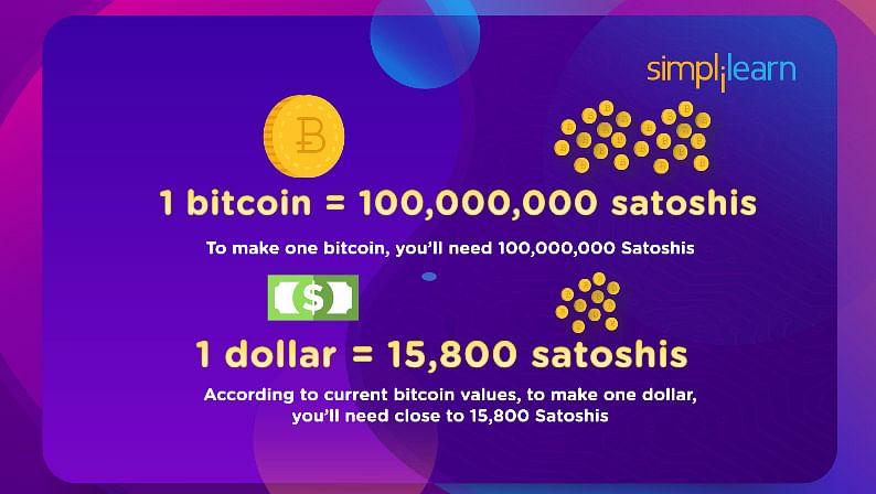 Petaflops bitcoins como comprar usando bitcoins price