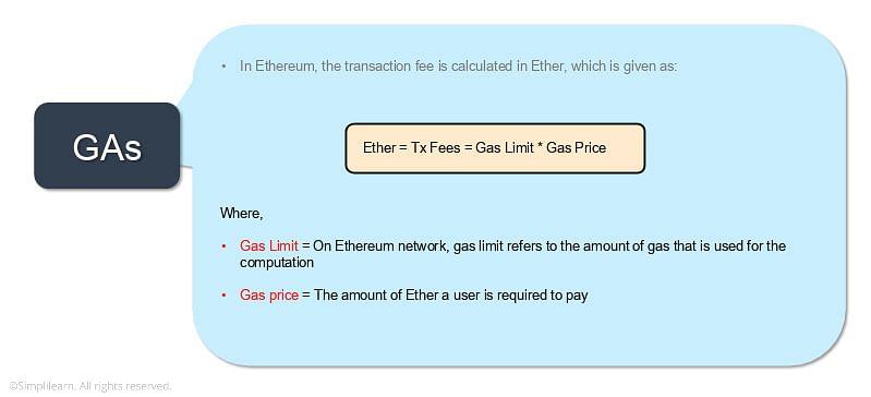 EVM Gas
