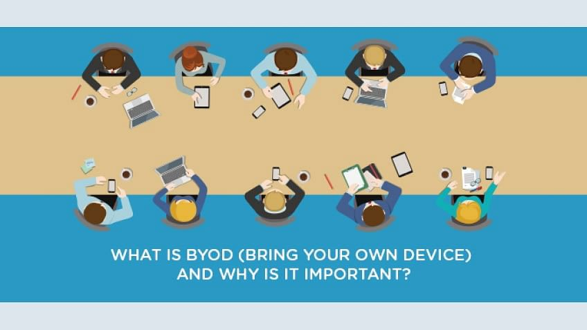 What is BYOD (Bring Your Own Device) and Why Is It Important?