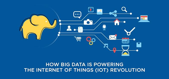 How Big Data is Powering the Internet of Things (IoT) Revolution