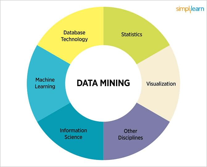 what is the difference between data mining and data warehousing