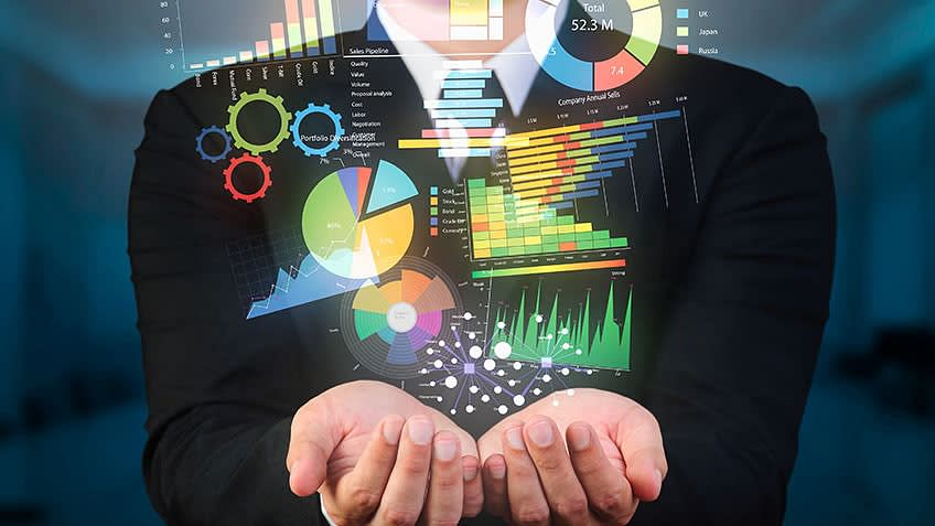 15 Most Popular Data Visualization Tools Used by Businesses Today