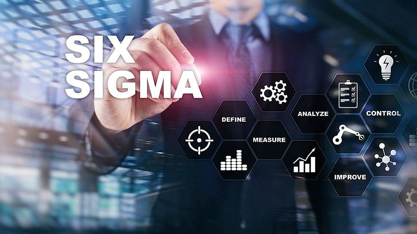 From White To Yellow, Green & Black Belt - How Much Does A Six Sigma Certification Costs?