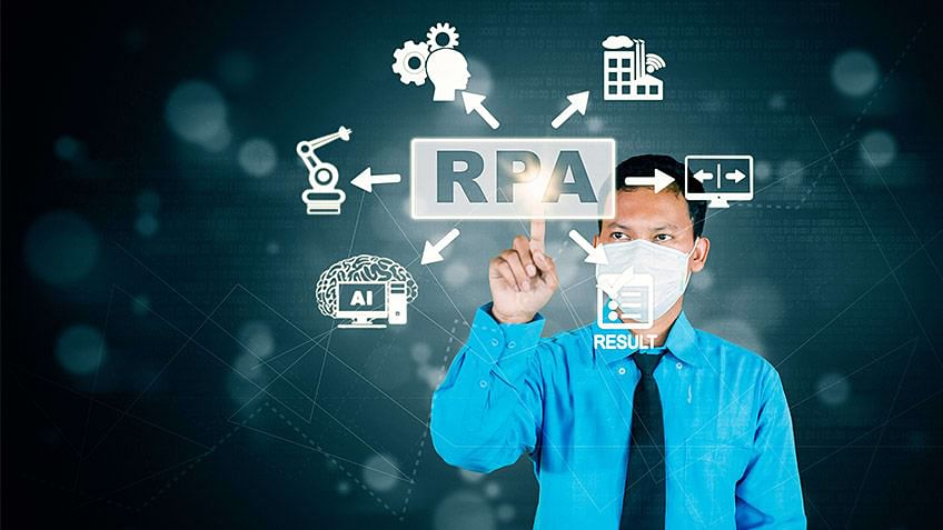 The Increase in RPA Implementations in the Post-COVID Business World