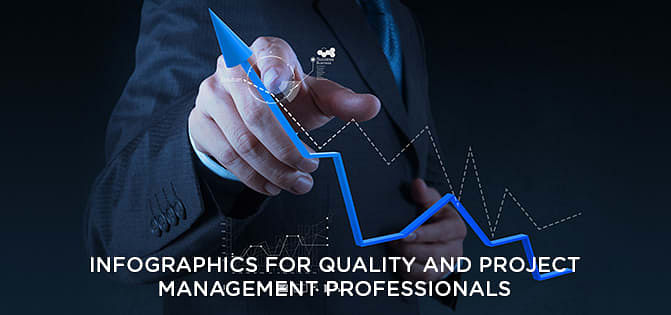 Infographics For Quality And Project Management Professionals