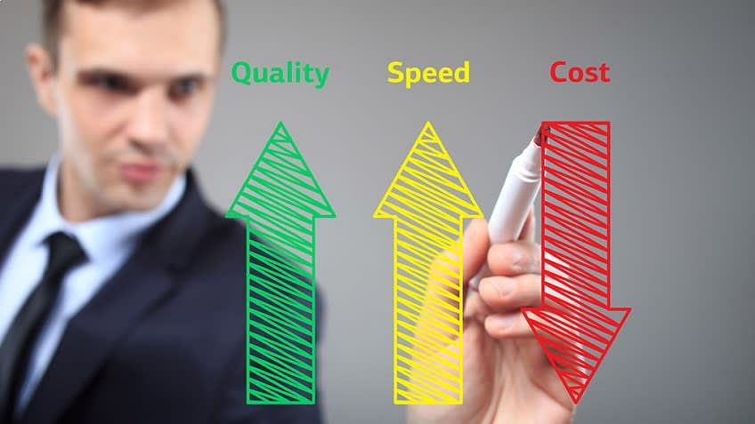 Project Quality Management: Cost of Quality