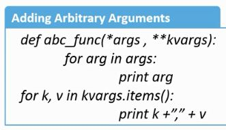 https://www.simplilearn.com/ice9/free_resources_article_thumb/adding-arbitrary-arguments.JPG