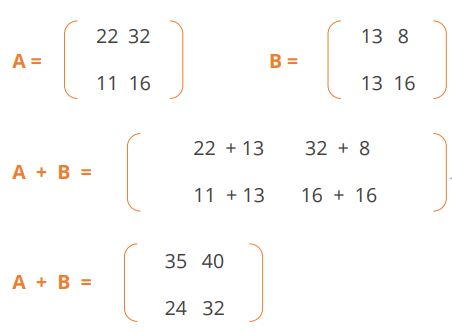 https://www.simplilearn.com/ice9/free_resources_article_thumb/addition-matrix-machine-learning.JPG