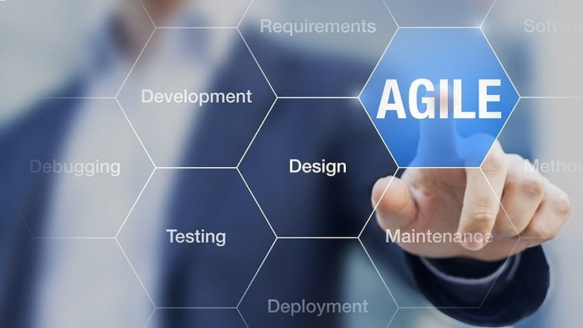 The Agile Manifesto – Agile Certified Practitioner