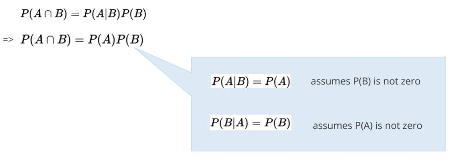 https://www.simplilearn.com/ice9/free_resources_article_thumb/bayes-equation-simplified.JPG