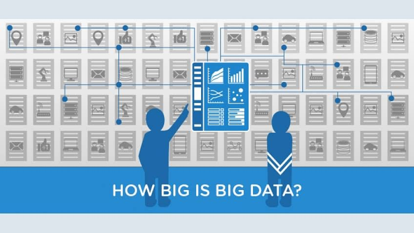 Quão grande é o Big Data?