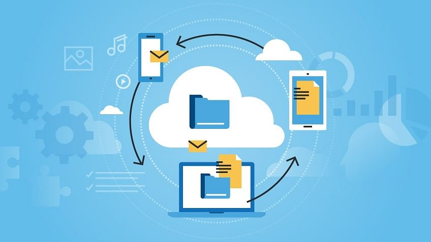 How Can Cloud File Sync Accelerate Your Business Turnovers?