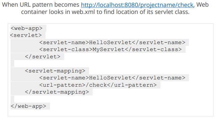 https://www.simplilearn.com/ice9/free_resources_article_thumb/configure-servlet-mapping-url.JPG