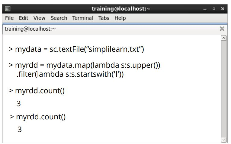 creating-a-rdd-mydata-by-reading-the-text-file