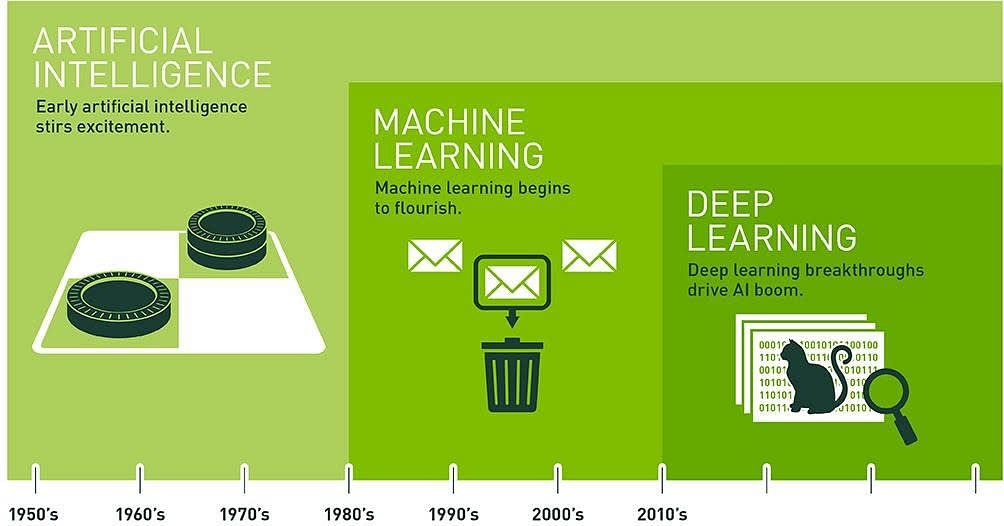 evolution-of-deep-learning.jpg