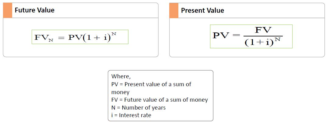 formula-to-calculate-value.JPG
