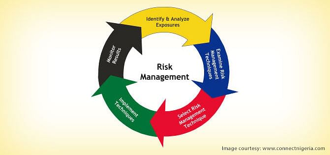 Reassessing the Concepts of Security Risk Management