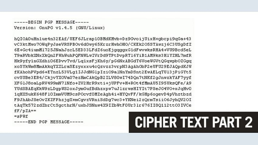 Cryptanalysis in Cryptography - Decrypting the Encrypted Data