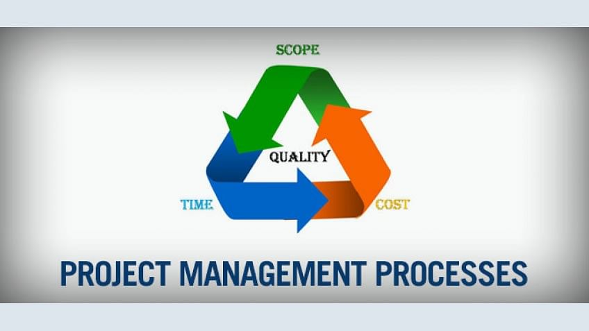 Project Management Processes: Something New for Majority of Project Manager