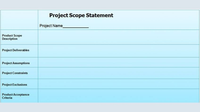 Scope Statement in a Project: What To Do And What Not To?