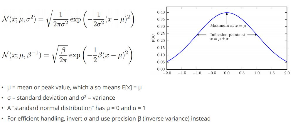 https://www.simplilearn.com/ice9/free_resources_article_thumb/gausian-equation-machine-learning.JPG