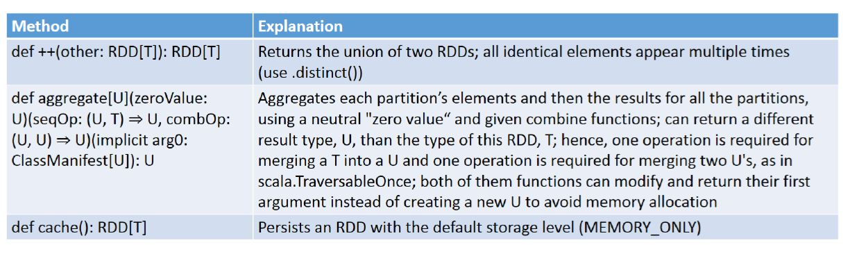 general rdd methods 1
