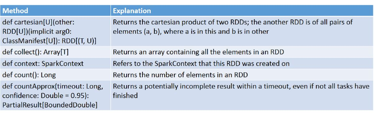 general rdd methods 2