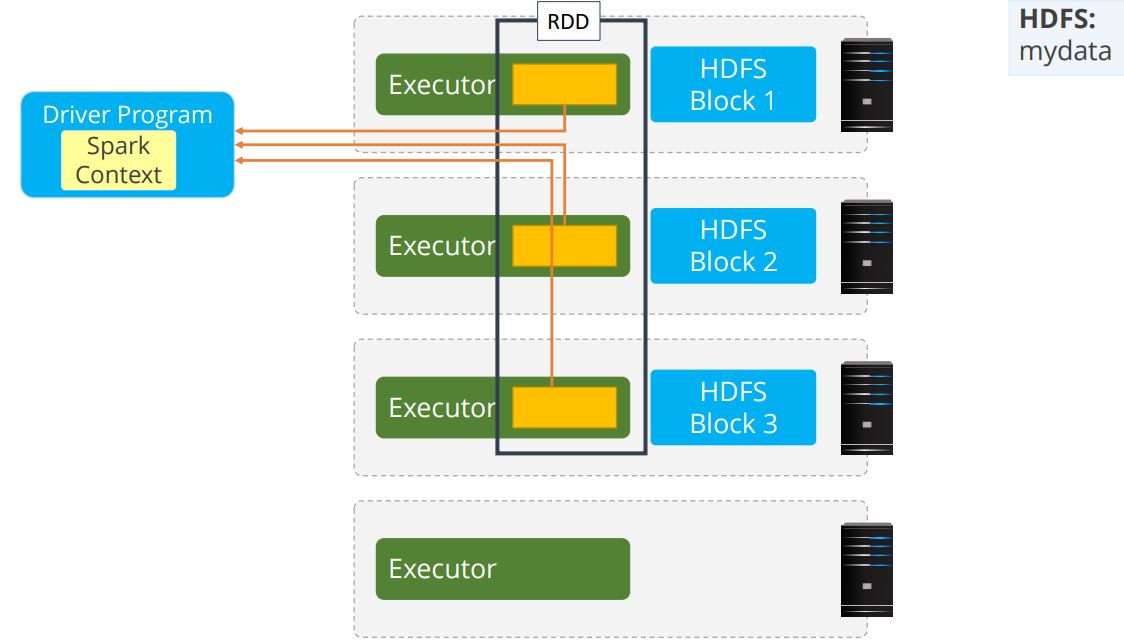 hdfs-and-data-locality-with-an-example