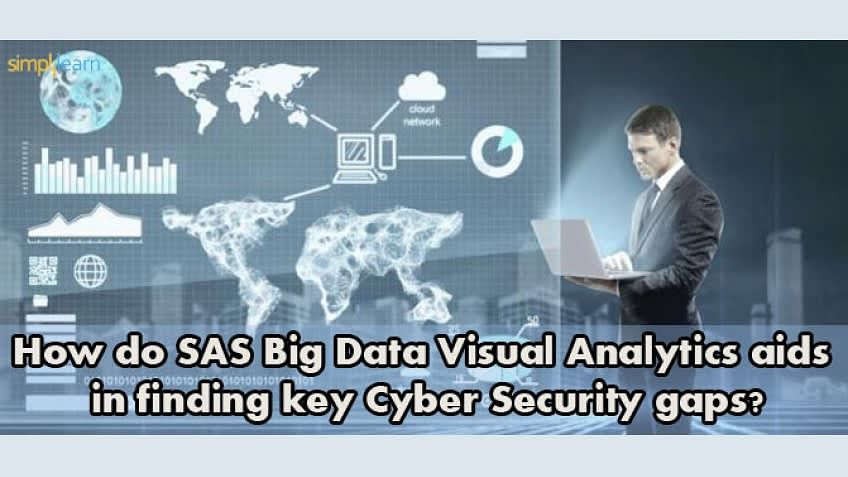 Finding  Cyber Security Gaps with SAS Big Data Visuals